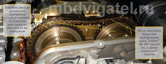 Основные проблемыдвигателя M271